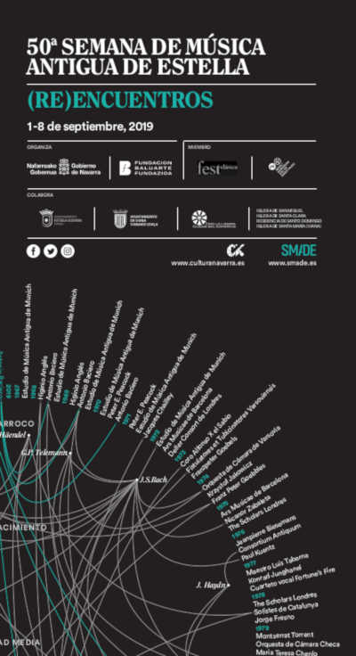 Toda la Música | La Semana de Música Antigua de Estella celebra su 50º edición